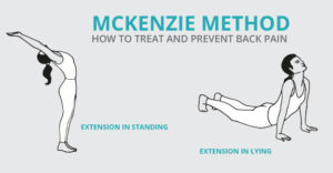 Mckenzie method