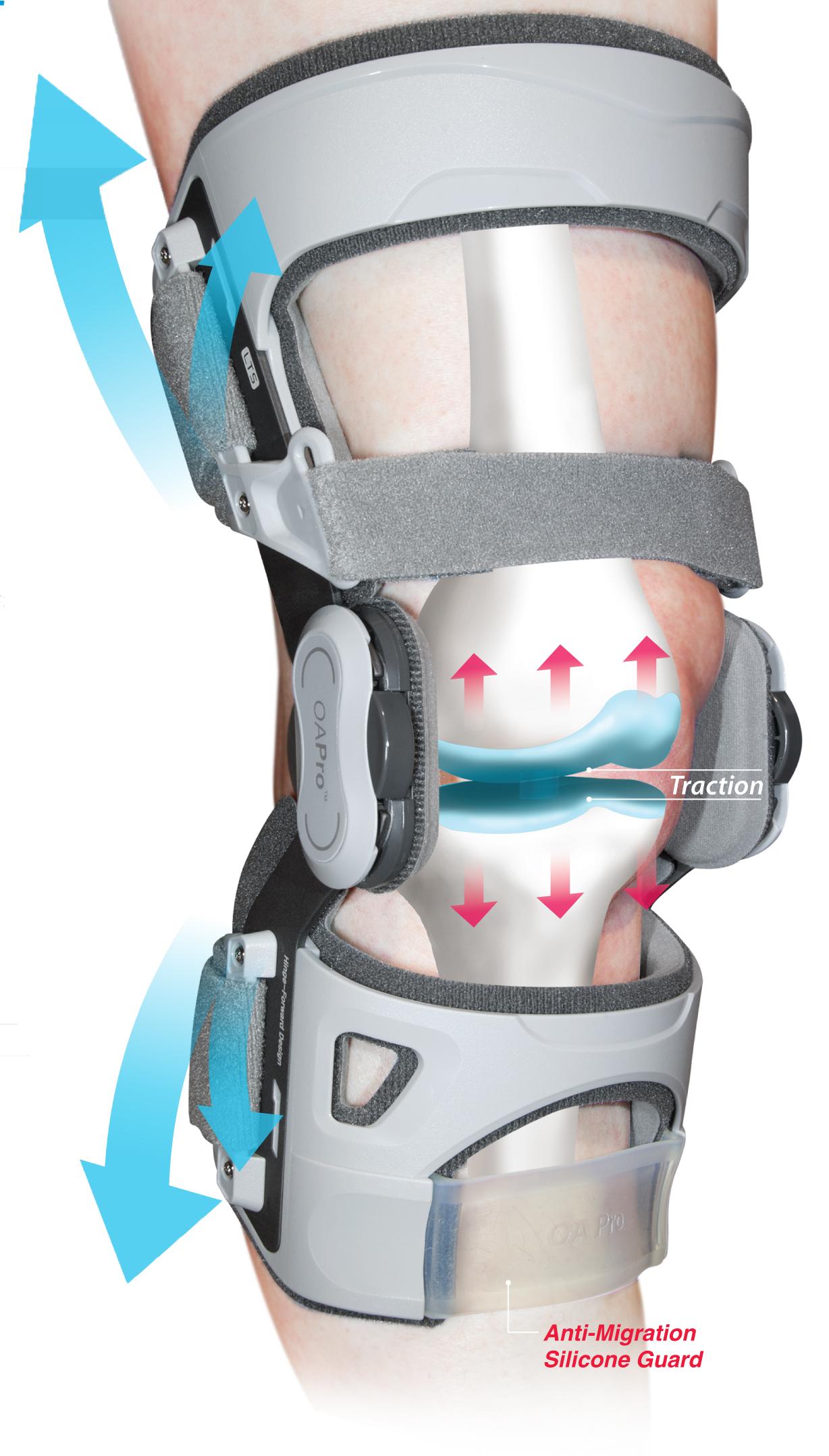 knee brace demonstration